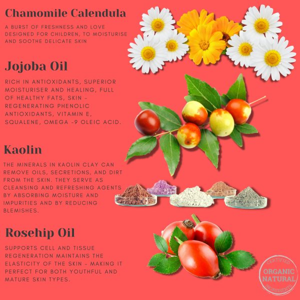 Chamomile Calendula Soap Ingredients